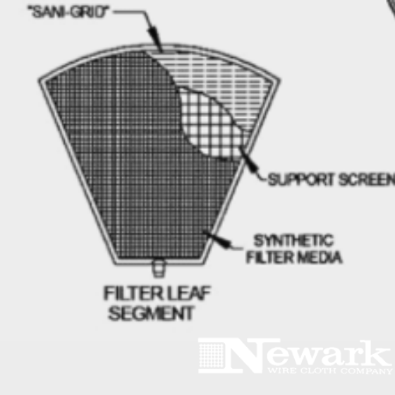 Leaf filter applications, get leaf filter, what is filter leaf, working, industrial, filtration